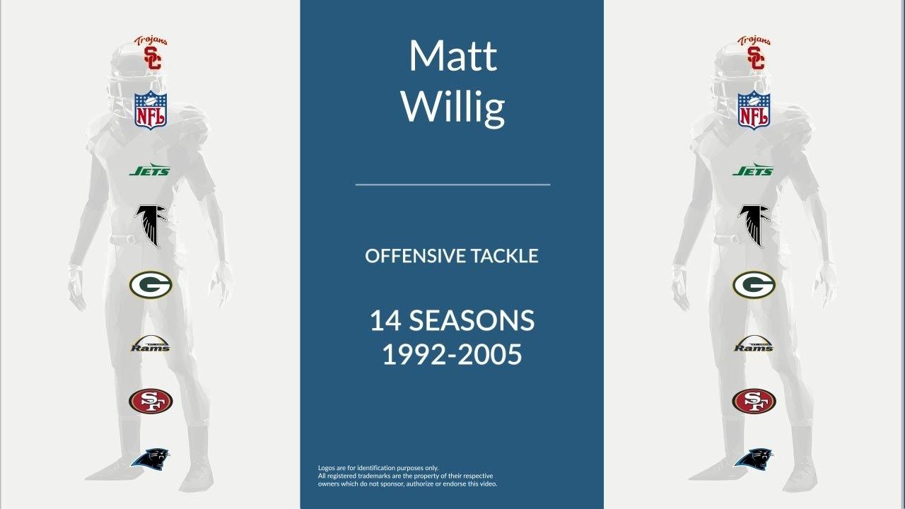 Matt Willig Panthers