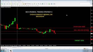 Mcx Crude oil Best Strategy For Intraday - Strategy 2 In Tamil