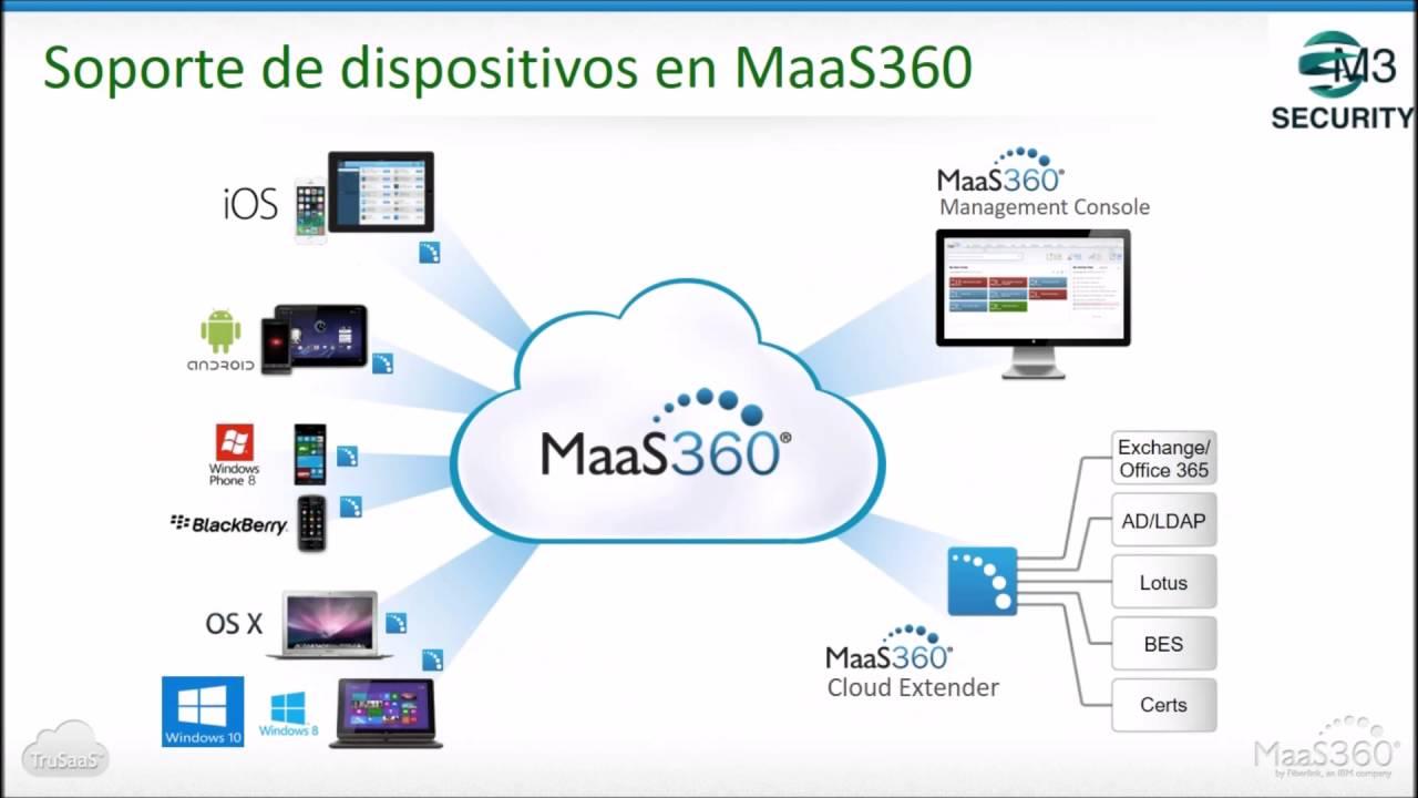 Introducción a IBM Maas360 – M3 Security