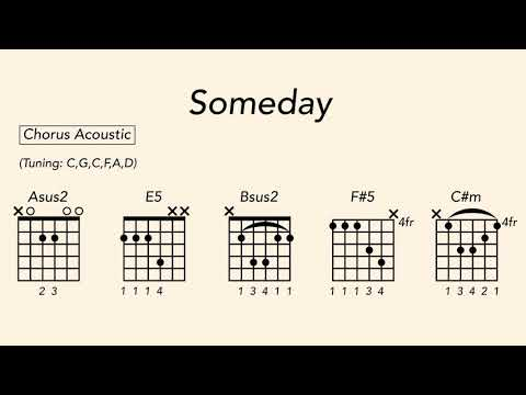 Someday Guitar Chords - Nickelback - Khmer Chords