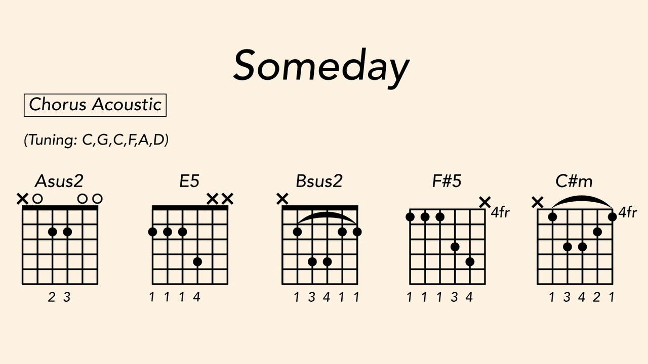 How to Play Someday by Nickelback on Guitar