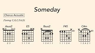 """""""someday"""" is a song by canadian rock band nickelback. released in 2003 as the lead-off single from their album, long road, lyrics tell classic tale..."""