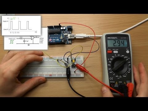 Digital to Analog Converter using PWM