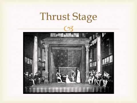 Early Modern English Theater