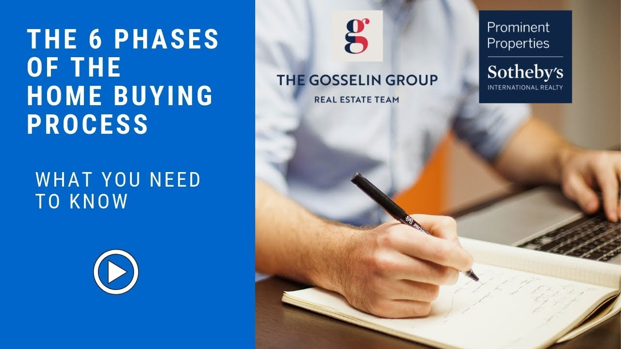 The 6 Phases of the Home Buying Process