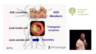 Approaching Immortality - Maintaining Youthful Physiology as We Age — Daniel Stickler, M.D. (AHS14)