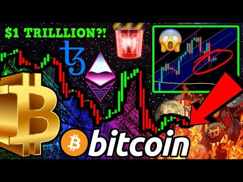 BITCOIN MASSIVE MOVE SOON!!! $BTC Mixed Signs? DeFi To Launch ETHEREUM To $9,200!!?