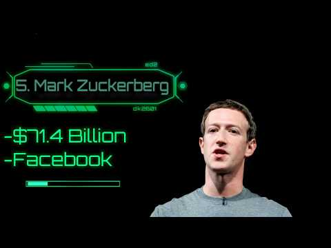 TOP 10 WORLD RICHEST PEOPLE - September 2017 - LATEST