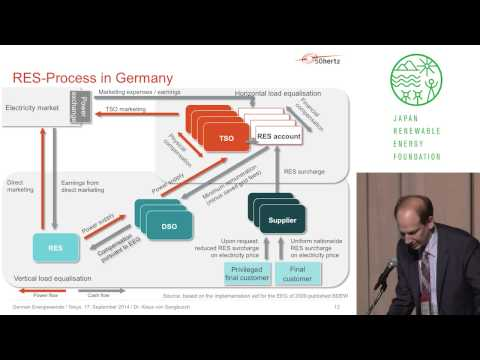 17SEP2014_2_Symposium_German Energiewende_Keynote2