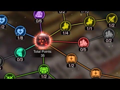 Clash Of Kings:Civilization Wonder! How To Set Points On Personal Chart! Damage Dealt Calvs\Crit\ATK