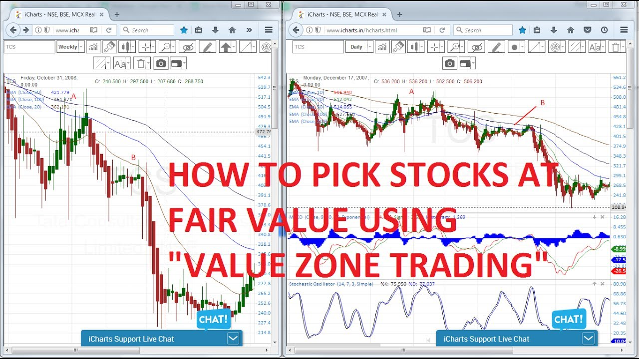 Signal for binary options