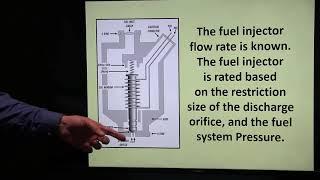 Advanced Fuel Trim Diagnostics