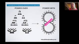 VUCA Leadership and Action Research - Center of Action Research Webinar Series