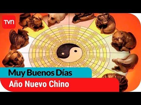 Año Nuevo chino: ¿Cómo será según tu signo? | Muy Buenos Días