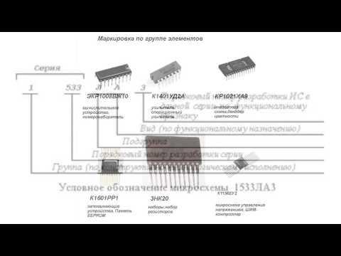 Система маркировки отечественных микросхем