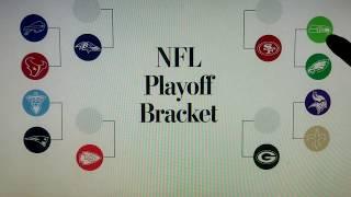 NFL RIGGED 2019 PLAYOFFS