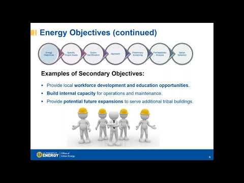 2020 Tribal Energy Webinar Series: How To Select Energy Options