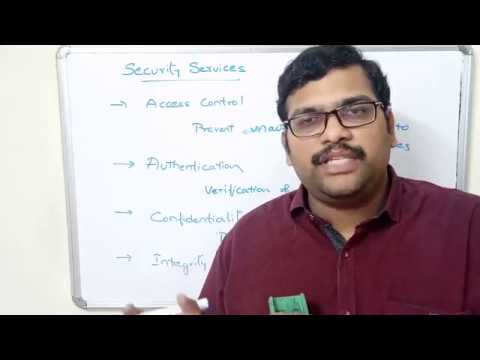 NETWORK SECURITY - SECURITY SERVICES