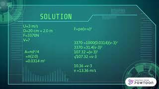 ASSIGNMENT 2 15DKA19F1054