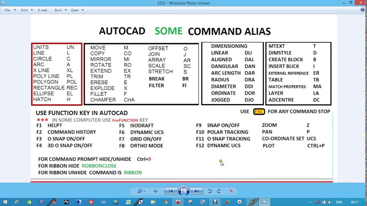 autocad command list shortcuts  alias  regular use
