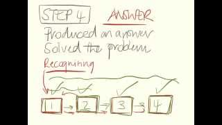 4 Steps of Analytical Thinking