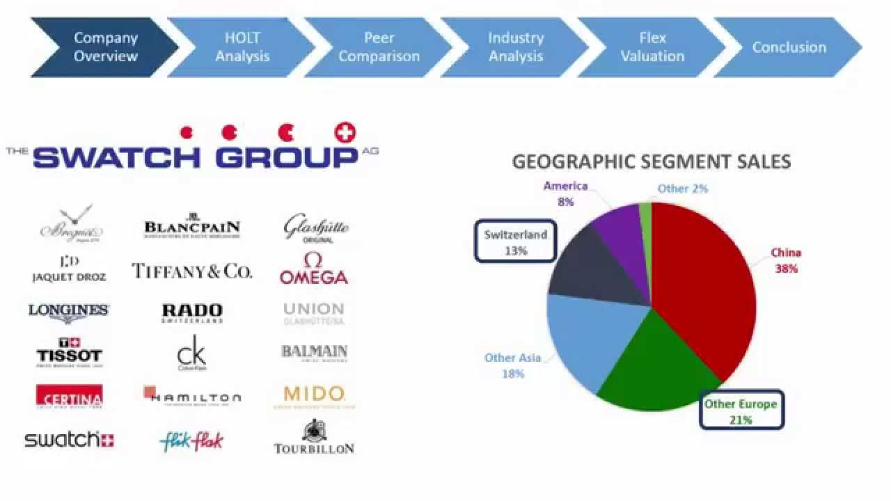 swatch group swot Swot analysis, pest analysis, 4p marketing mix, company analysis and   competitors swatch group's competitors are mainly rolex group.