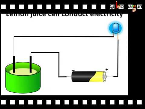 Chemistry – Liquid Conductivity, Electrolysis and simple Voltaic cell - English