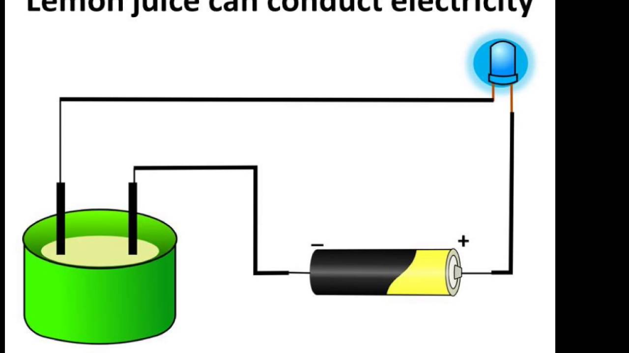 Chemistry Liquid Conductivity Electrolysis And Simple Voltaic How To Make A Potato Battery Circuit Diagram Image Cell English