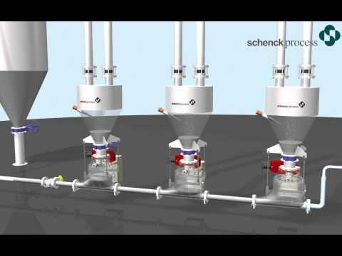 Ash Handling Pneumatic Conveying Handling System From
