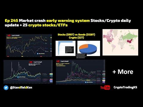 Ep 245 Market crash early warning system Stocks/Crypto daily update + 25 crypto stocks/ETFs