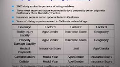 compare auto insurance rates california 1