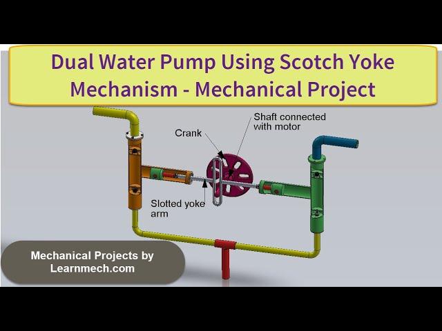 Dual Water Pump Using Scotch yoke Mechanism |  Mechanical Projects
