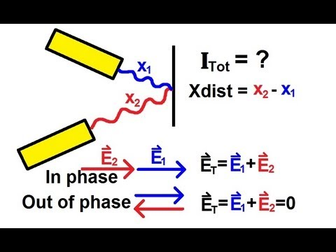 Physics - Interference of Light (1 of 8) Path and Phase Difference: Introduction