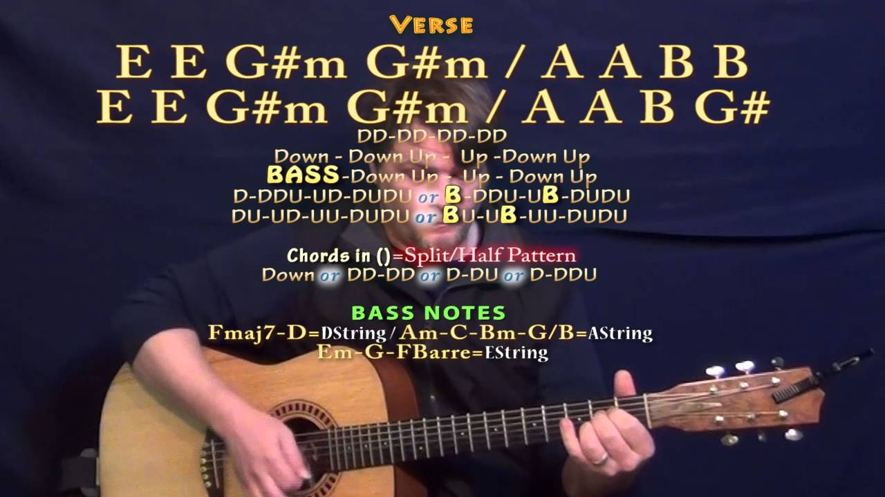 All I Ask Adele Guitar Lesson Chord Chart E Major F Major