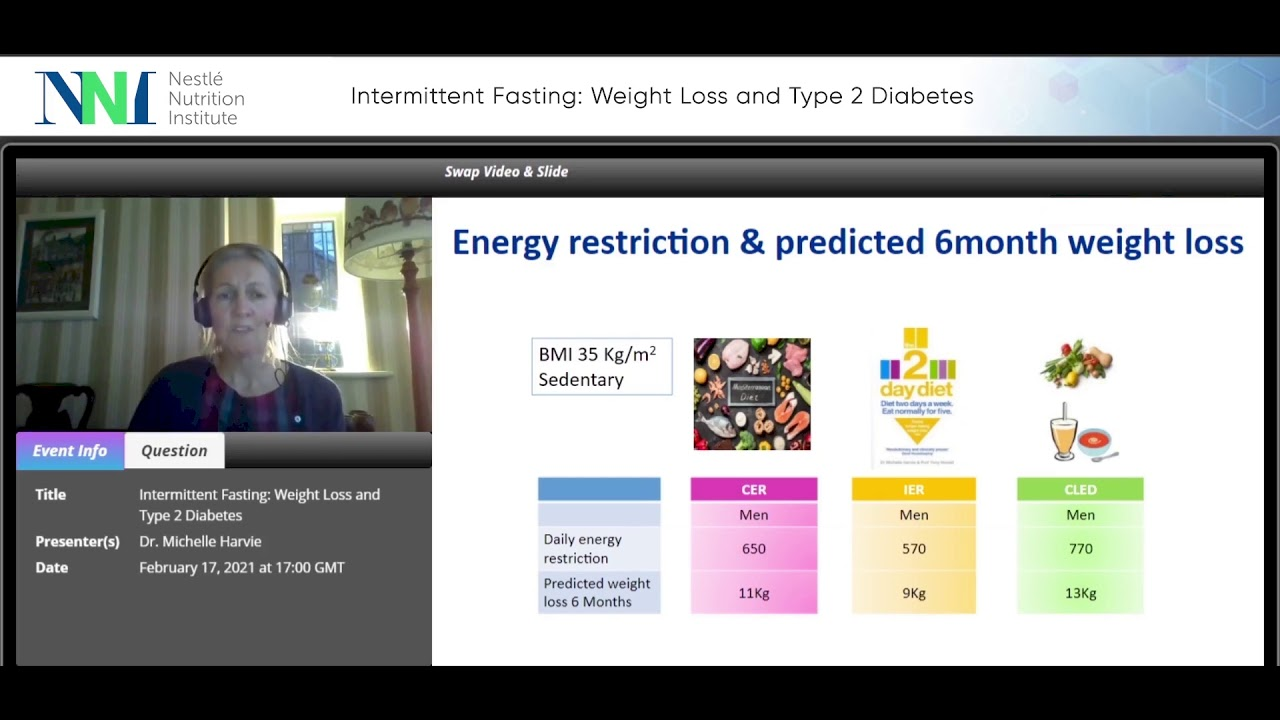 Intermittent Fasting: Weight Loss and Type 2 Diabetes