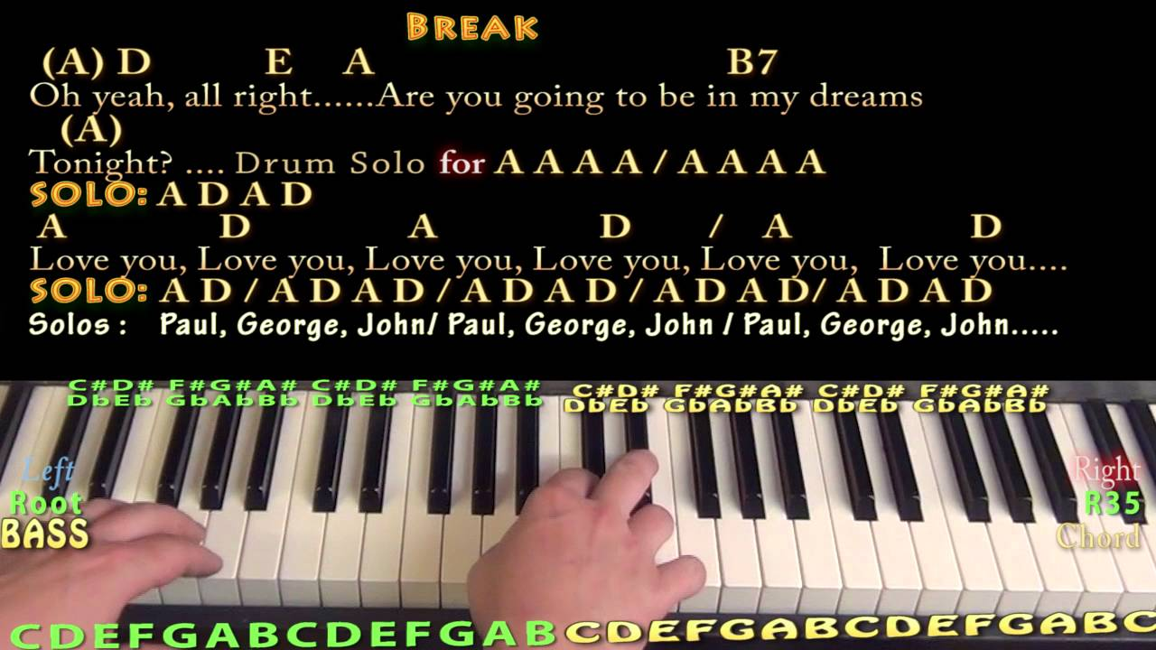 Golden Slumbers/Carry That Weight/The End The Beatles Piano Lesson Chord  Chart