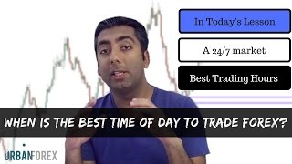 Best Time of Day to Trade Forex