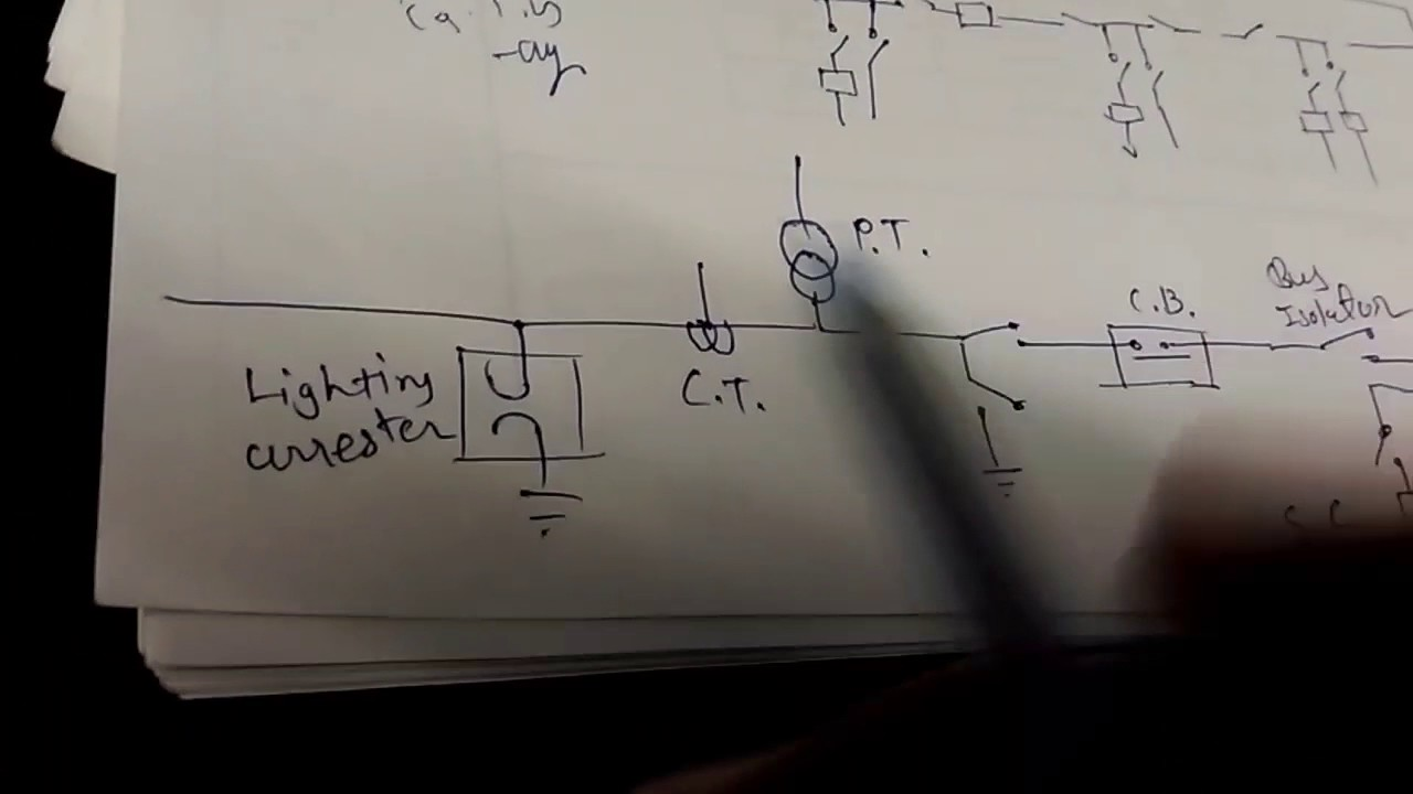 Equipments used in substation in diagram youtube equipments used in substation in diagram ccuart Images
