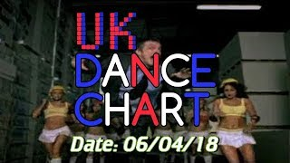 UK TOP 40 DANCE SINGLES CHART ALBUM CHART 06 04 2018