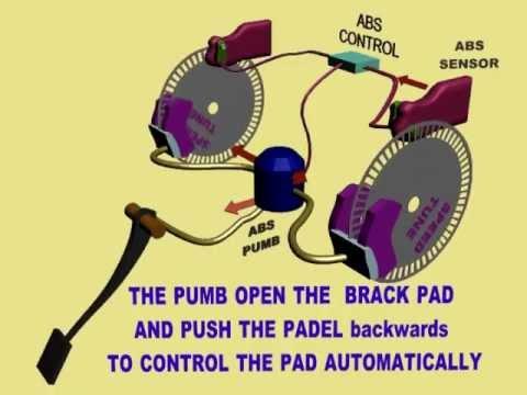 car wheel abs very simple 3d grinding in low speed