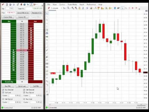 $2,030 Day Trading Crude Oil