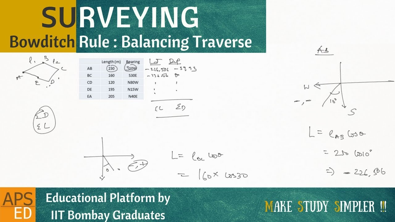Bowditch Rule for Balancing Traverse | Surveying