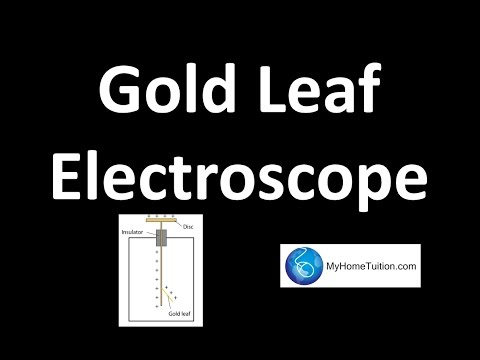 Gold Leaf Electroscope | Radioactivity