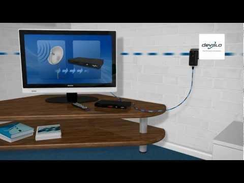 xeobox hdci 7200 avec module doovi. Black Bedroom Furniture Sets. Home Design Ideas