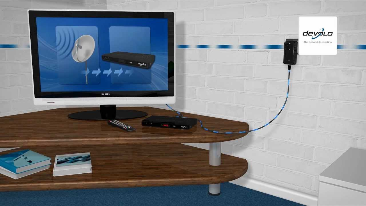 devolo dlan tv sat 2400 ci fran aise youtube. Black Bedroom Furniture Sets. Home Design Ideas
