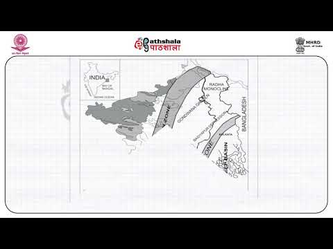 Classification of Indian basins and petroleum geology