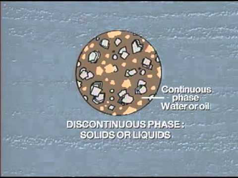 Drilling Fluids System