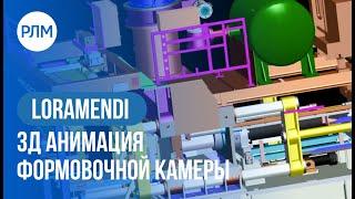 LORAMENDI 3Д анимация формовочной камеры