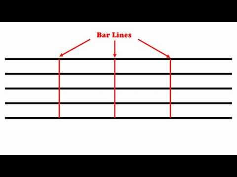 Music Notation 101