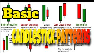 Basic Candlestick Patterns
